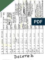Harvard Ed Dept Folder Notes Part 6