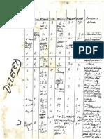 Harvard Ed Dept Folder Notes Part 5