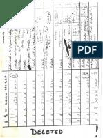 Harvard Ed Dept Folder Notes Part 2