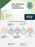 Historia Química Computacional