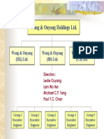 Wong & Ouyang (Building Services) Ltd - URA K2 Development Mongkok