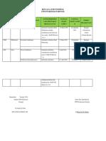1,2, Rencana Audit Internal