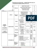 Analisis SKL - KI Berbasis Taxonomi Pembelajaran, PPK dan 4C