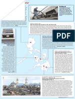 Nation at a Glance — (10/22/18)