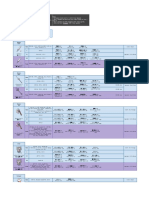 ROM EP 2.0 Spreadsheet