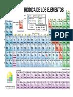 tabla_periodica-color BUENA.pdf