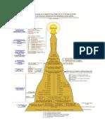 Pa Auk System of Practice.jpg