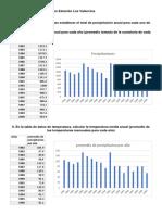 Datos Estación Climatológicos Estación Los Valencios