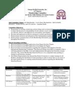 2010 Fall DCM Report - Membership