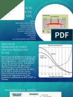 Problemas de Alta Producción de Gas