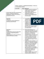 CUADRO COMPARATIVO SEPARACIÓN DE  PANAMA.docx