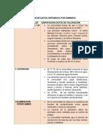 Datos de Valoración ejemplo.docx