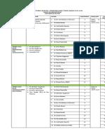 Jadwal Tutorial Blok Ke - 2 , Smt Ganjil Ta 2015-2016, Fk Uniba