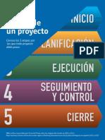 OBS Etapas de Proyectos
