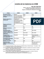 Comparación Evolutiva de Los Trastornos Mentales en el DSM
