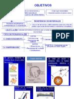 RM Clase 8 Poisson y Diagrama de Esfuerzo-Deformación Cortante