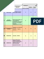 8- Fase 2 -Formato Matriz Requisitos (1)