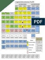 ingenieria-electrica-mapa-2015 (1).pdf