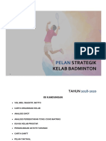 Pelan Strategik Kelab Badminton
