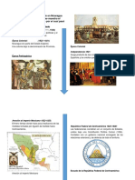 Proceso formativo del Estado en Nicaragua.docx
