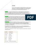 Interpretacion Indices Generales Wisc III