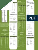List Food Model
