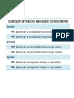 TABLA CLASIFICACIÓN DE PROBLEMAS RELACIONADOS CON MEDICAMENTOS.pdf