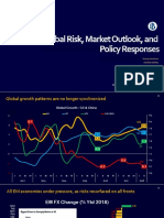 Global Risk, Market Outlook, and Policy Responses by Bank Indonesia