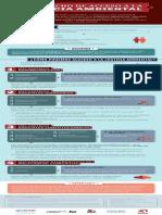 Infografia Justicia Ambiental