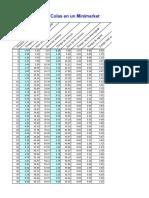 Evaluacion de datos