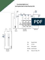 Flow Sheet Instalasi Pengolahan Limbah Cair Industri Minyak Kayu Putih.docx