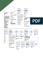 19475133-Crim-Pro-Flow-Chart.pdf