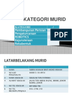 Pembentangan Kategori Murid Robotik (1)