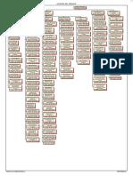 Alcance Servicio Gestion Integral Proyecto