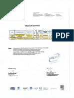 Qcd Cert Mar-41928