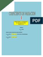 Coeficiente de Variacion Mapa 5