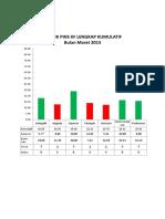 Grafik Pws