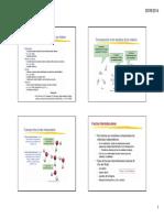 Fuerzas Intermoleculares x 4(1)