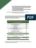 Informe Sobre Peso de Tributos Sobre Soja y Otros