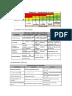 valoracion IPER