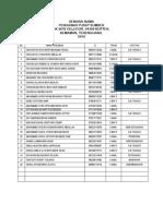 SENARAI NAMA PENGAWAS PSS & AJK 2018.docx