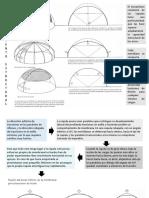 cupula, estrutura