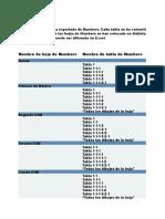 Plan D`estreza B1V12018-19