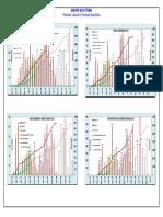 KPIsS Curves