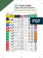 T -Termocuplas_DIN & IEC colorcodes.pdf
