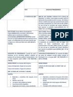 diferencia juicio politico y juico de procedencia.doc