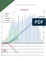 KPIsS Curves 002