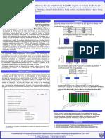 Póster .PDF PDFA