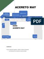 Dana  Acereto May