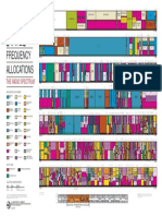 frequency_allocation.pdf